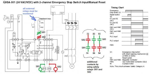 not monitoring relays or contactors - paralleling inputs of safety