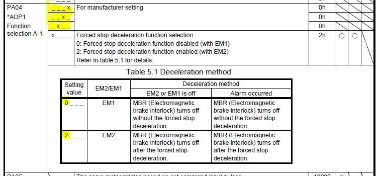 MR-J4-A operation mode alarm E6 1 - Mitsubishi - Forums