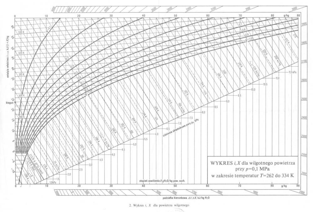 diagram-Molliera.jpg