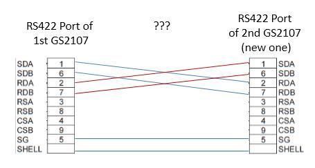 Adding an extra remote HMI to an existing Q02U PLC