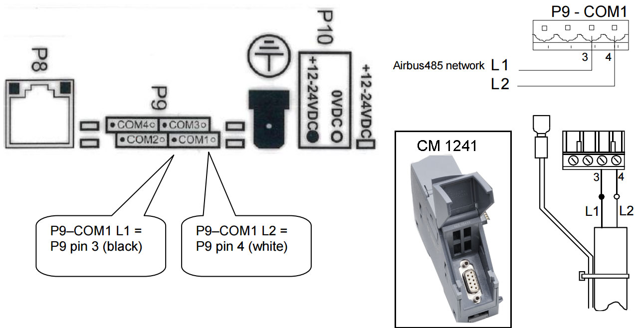 intellisys modbus com port to db9 cm 1241 - siemens