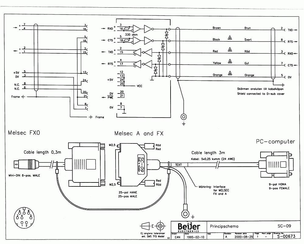 sc09.b770fb0622b1929d41886a06d0ba3434 pinout drawing for gt10 c10r4 8p cable mitsubishi forums mrplc com gt01-c30r4-8p wiring diagram at fashall.co