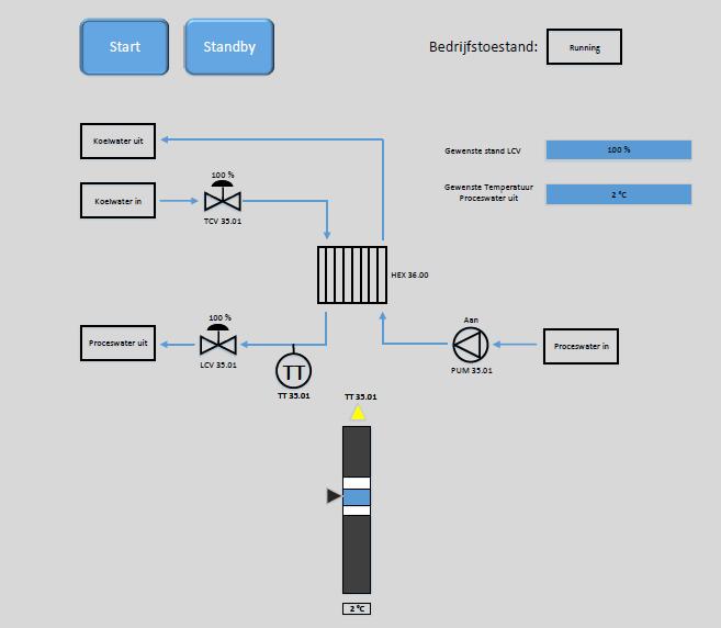 proces.png.5162f85cf0202126e84f68e62b163