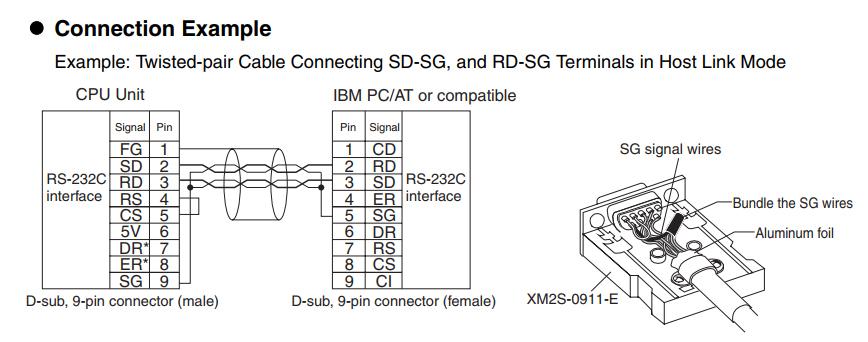 CP1E-PC RS232.jpg
