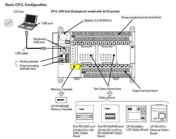 5a8c8ba997d99_CP1LMemoryCassette.jpg.361