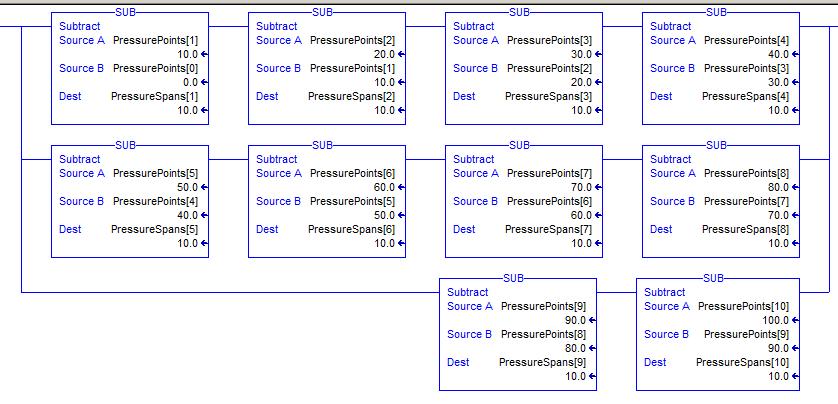 PressureFlow_Ranges.PNG.52c5a448422f334a