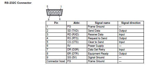 5aa165cc8cb06_CP1W-CIF01pinout.jpg.ee10b