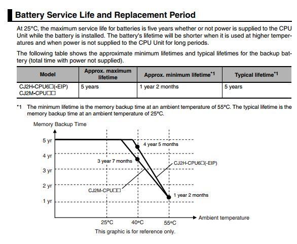 Battery_Life_Graph.jpg