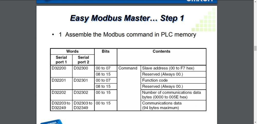 OMRON_Easy_Modbus_01.jpg