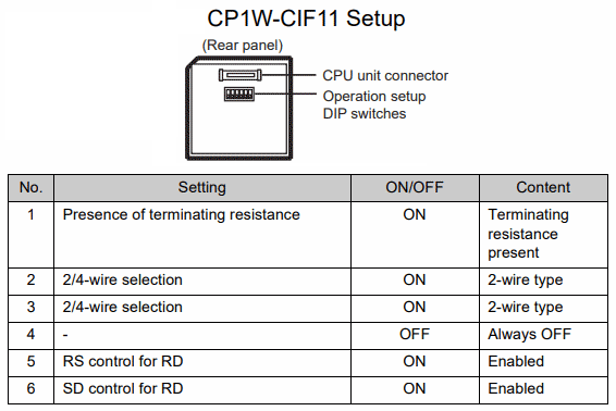 ModBus RTU communication between Omron CP1E (CP1W-CIF11) and an
