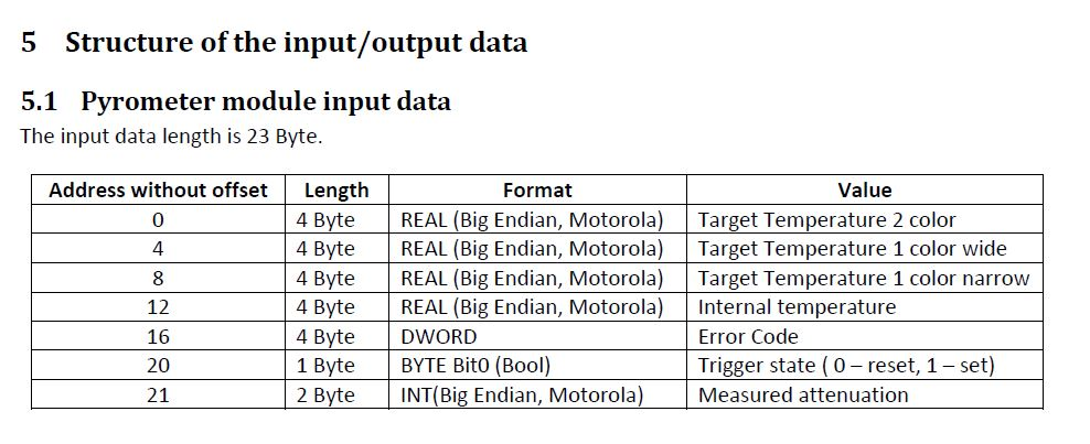 Slave_data_structure.JPG