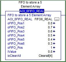 6FIFO_REAL.jpg