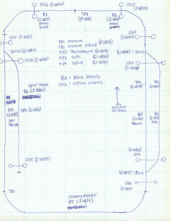 Track Diagram.jpg