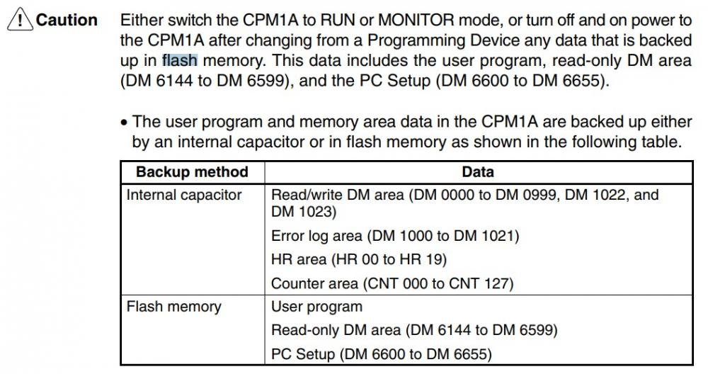CPM1A_Flash_Memory.jpg