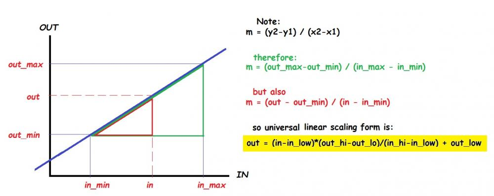 5d47b185aaa0e_LinearScaling.thumb.jpg.70