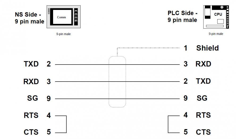 5d4ae51d57b63_HMItoPLC.thumb.jpg.8d6ff0a