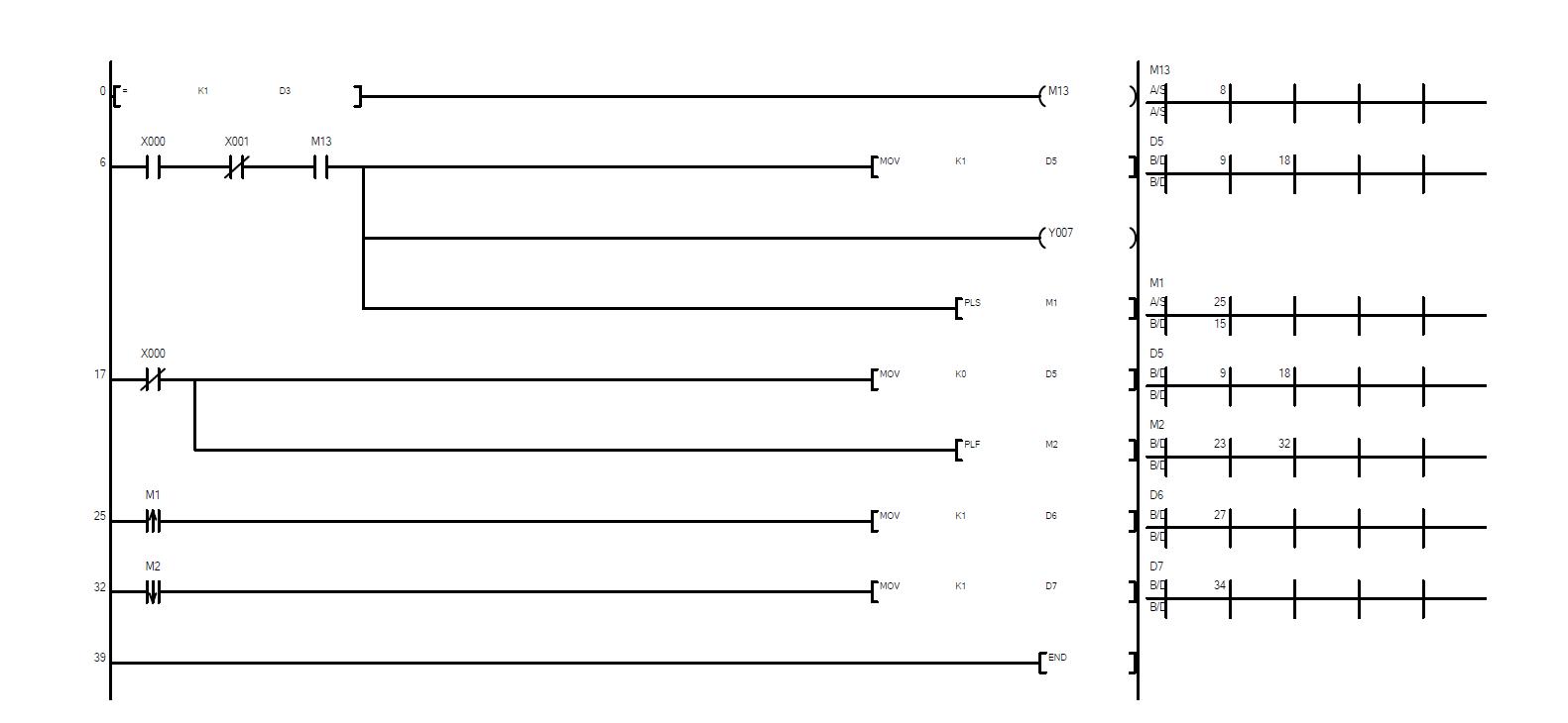 How To Reset The Bits In D6 And D7 After M1 And M2 Is