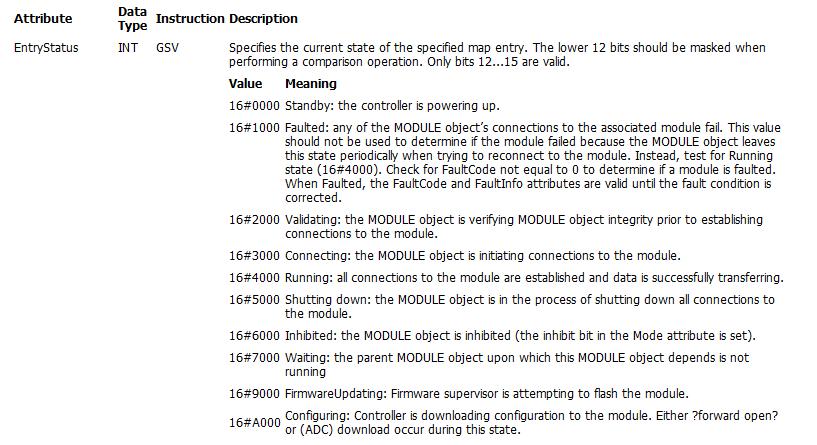 GSV-ModuleEntryStatus_ReturnValues.PNG.f
