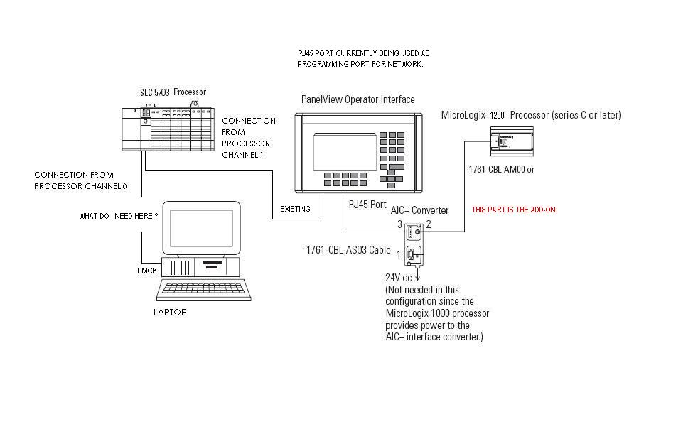 rslogix 5000 v20 activation torrent