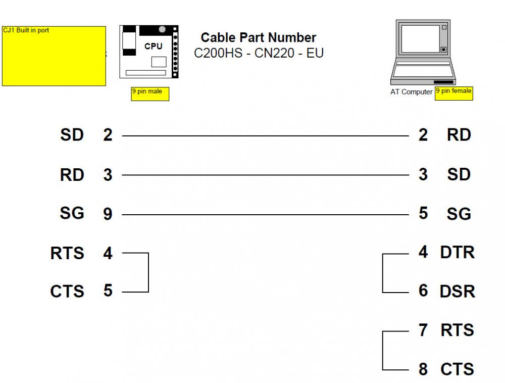 CN220.thumb.jpg.02329aeb8207f5d96084db7d