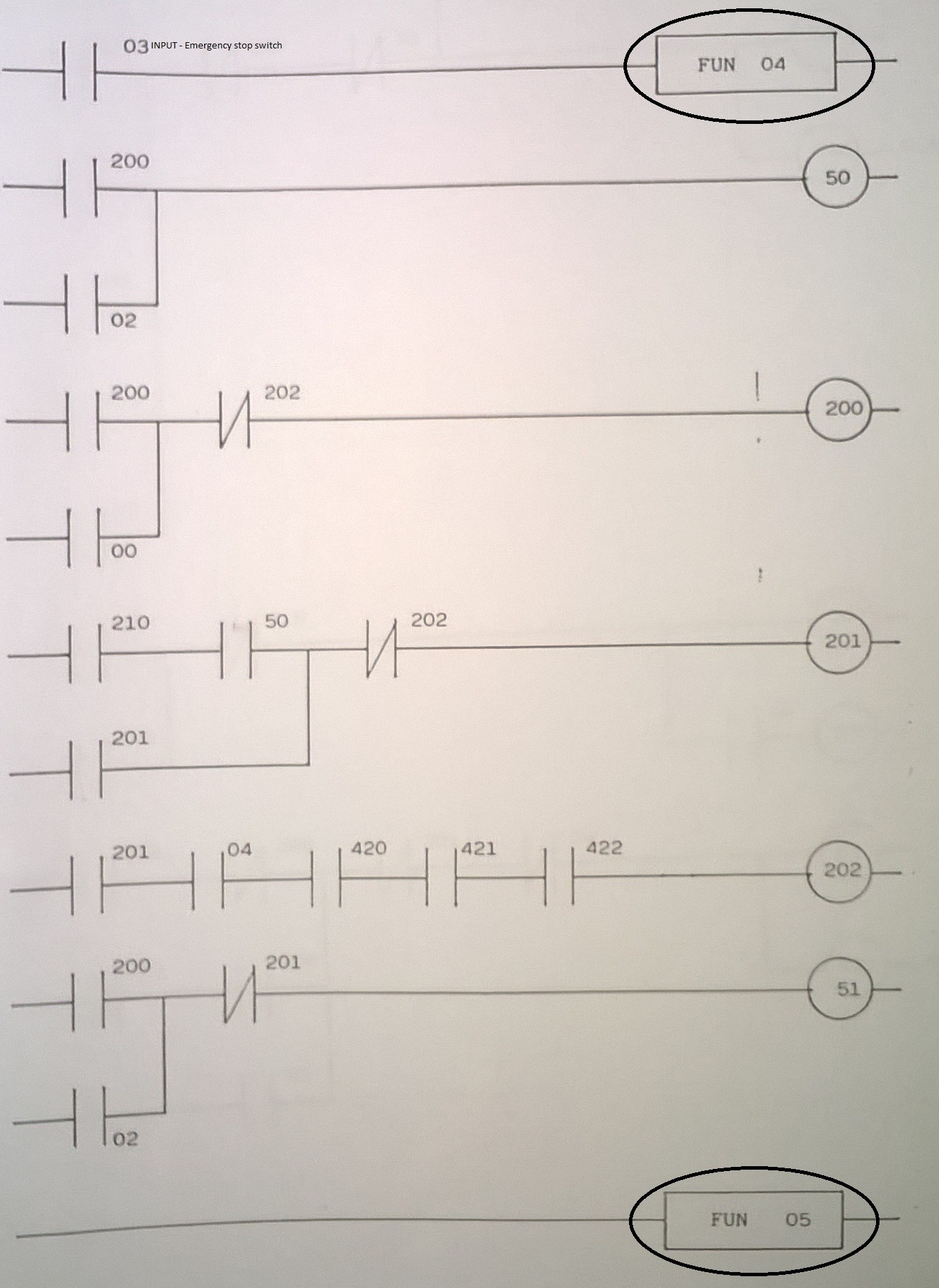 Logic Diagram To Ladder Diagram For Step5