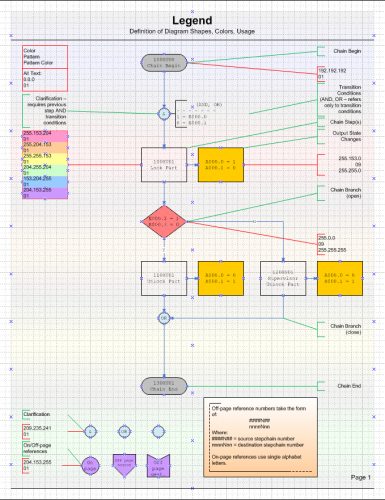 Tech World Sequence Diagram Examples Manual Guide