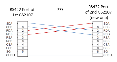 RS422 cable Connection.png