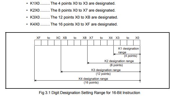 Mitsubishi Bit Designation.png