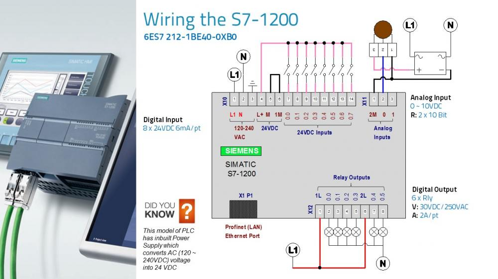 Introduction-to-S7-1200.jpg