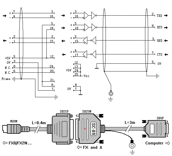 SC-09-RS232-RS422-interface-is-available-in-A-and-FX-series-3-meters-red-version.jpg