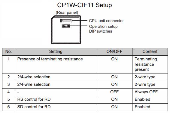03-CP1W-CIF11_Setup.png