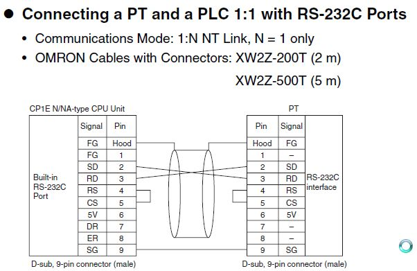 CP1E_Serial_Port.jpg