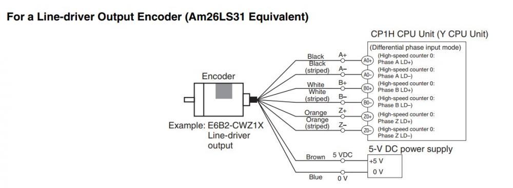 CP1H-Y_Line_Driver_Encoder_Wiring.jpg