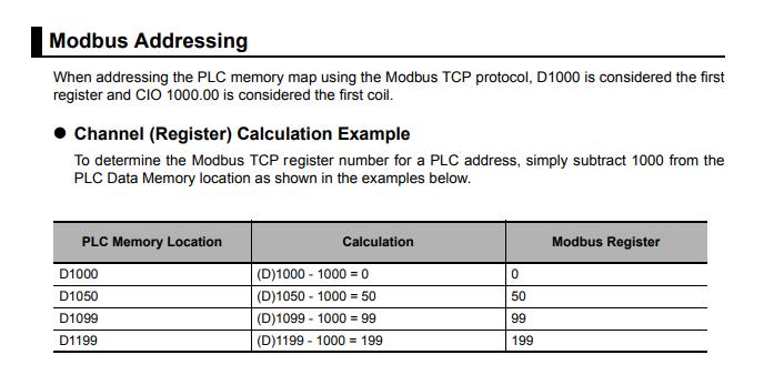 ModTCP.png.0b8066e9b2ec711eae2178ee1d3d2