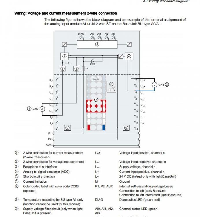Analog Output To Analog Input Wiring