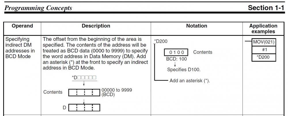 BCD Reference Manual.jpg
