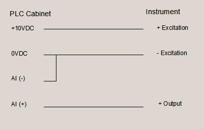 instrument wiring.jpg