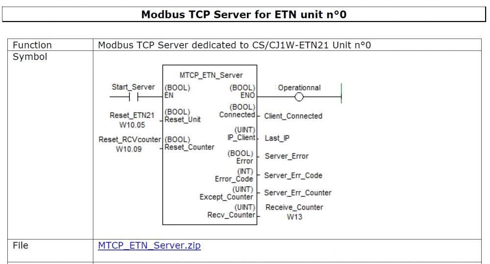 Omron_Modbus_TCP_03.thumb.jpg.633b88b3b0