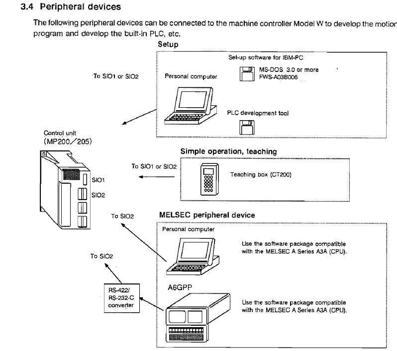 FCUA-M200-mentions-A3A-PLC.jpg